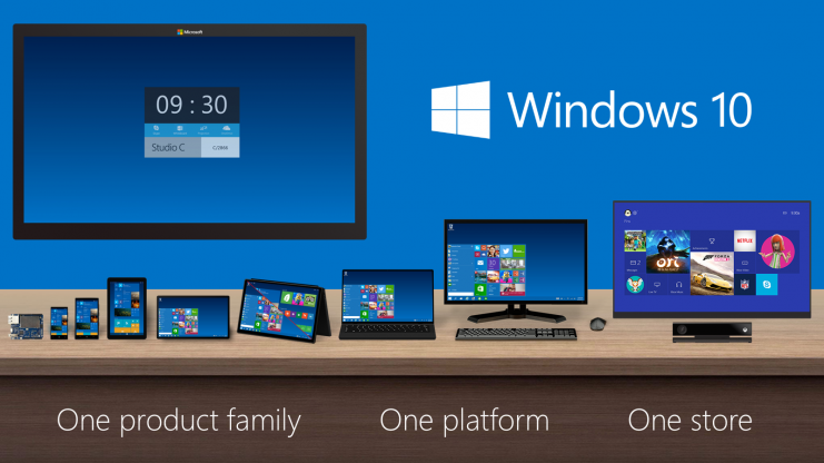microsoft windows 10 products family