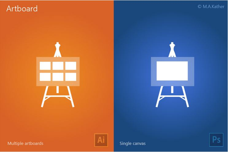 illustrator vs photoshop artboards