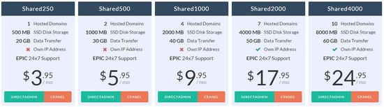 rosehosting shared hosting