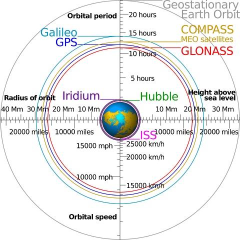 g6-1024x1024